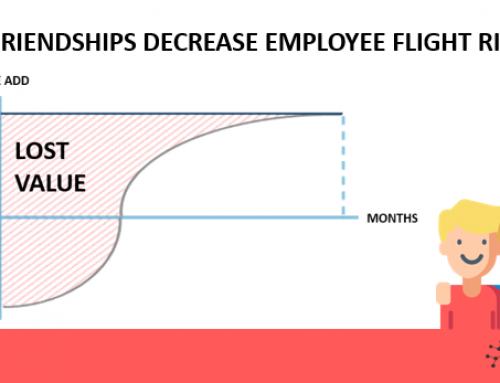 Friendships Decrease Employee Flight Risk