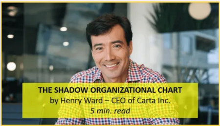 Client Story - Henry Ward, Carta Inc.